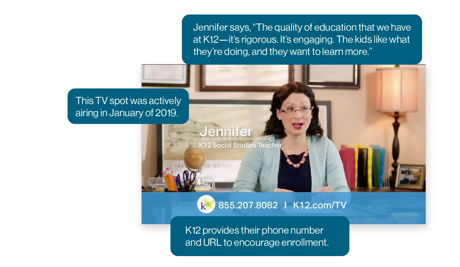 Image: A K12 Inc. TV ad spot example that features an instructor and provides a contact phone number and URL to encourage enrollment.