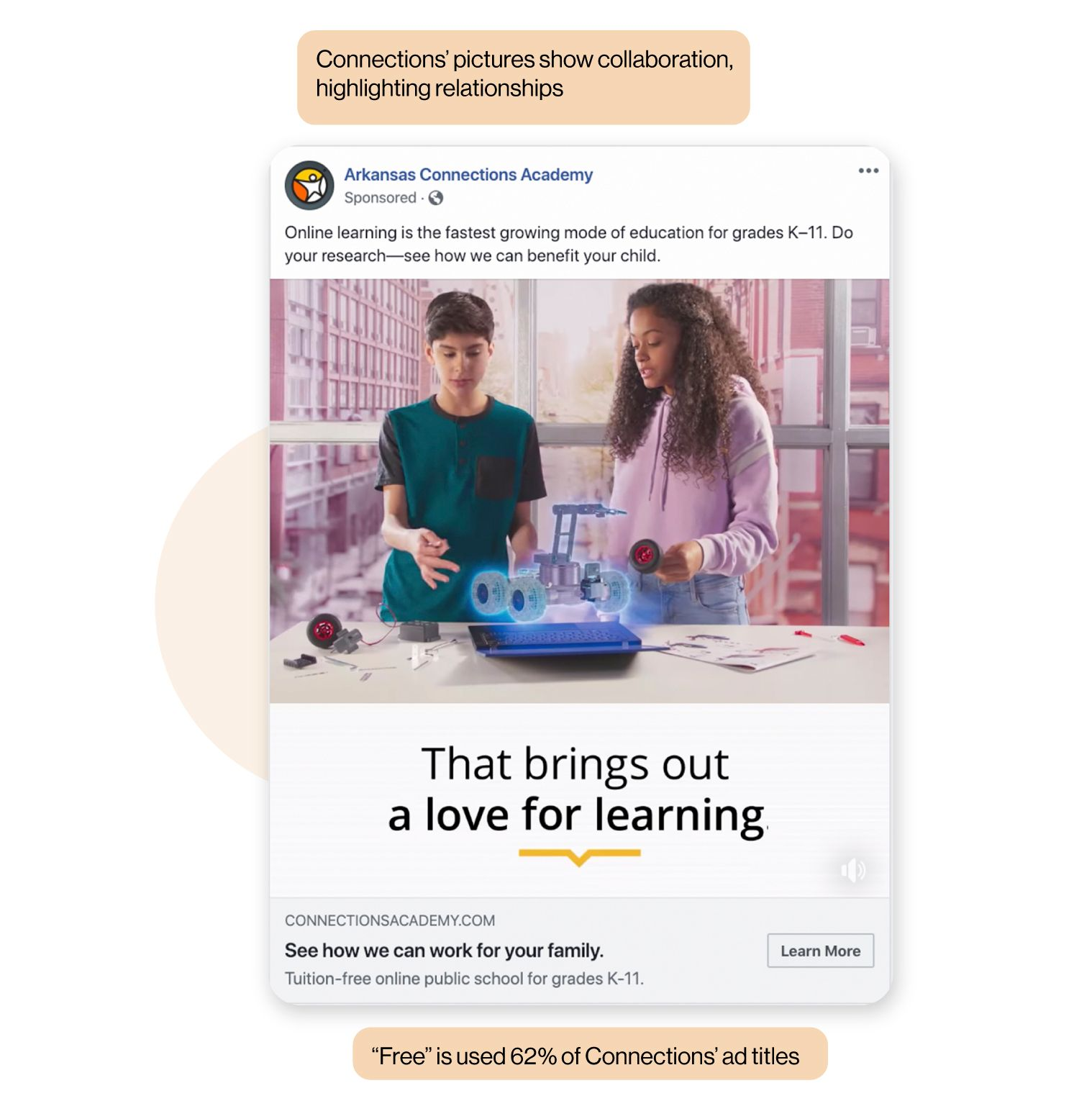 Image: A K12 Inc. Facebook ad showing two students working together on a hologram reemphasizing collaboration.
