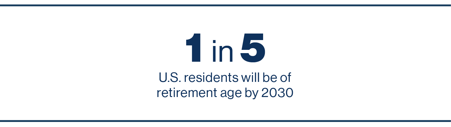 Figure: 1 in 5 voters will be of retirement age by 2030