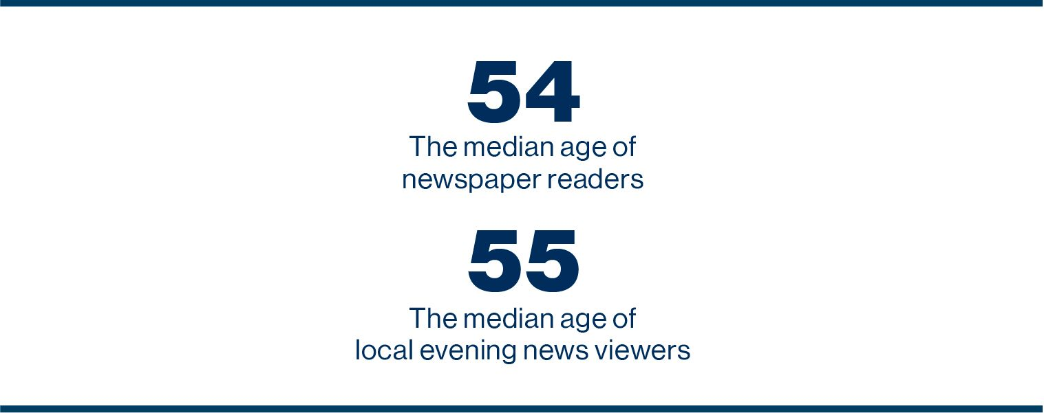 Figure: 54 is the median age of newspaper readers, 55 is the average age of local evening news viewers