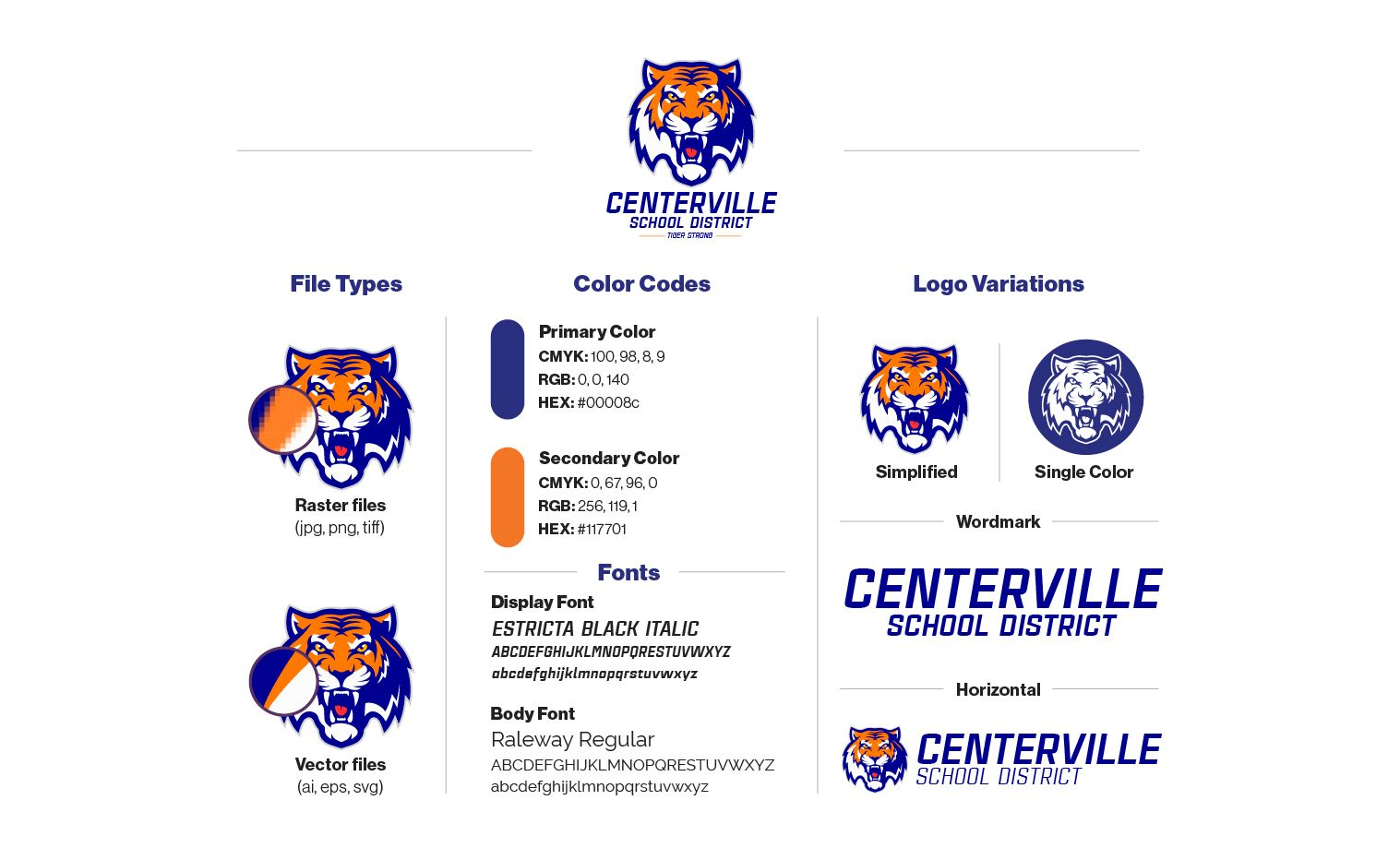 Image: An example brand overview for a fictional school district, Centerville Public Schools. This brand overview contains all the information you should have on hand for your school brand, such as specific display and body fonts, exact color codes, and assorted logo variations. All of this is information you'll need to flesh out for your particular school brand.