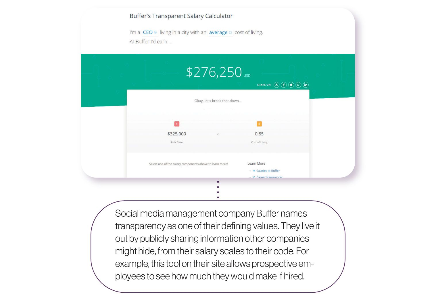 Image: An example from social media management company Buffer's salary calculator, which allows prospective employees to see how much they would make if they were hired. Buffer names transparency as one of their defining values. They live it out by publicly sharing information other companies might hide, from their salary scale to their code.