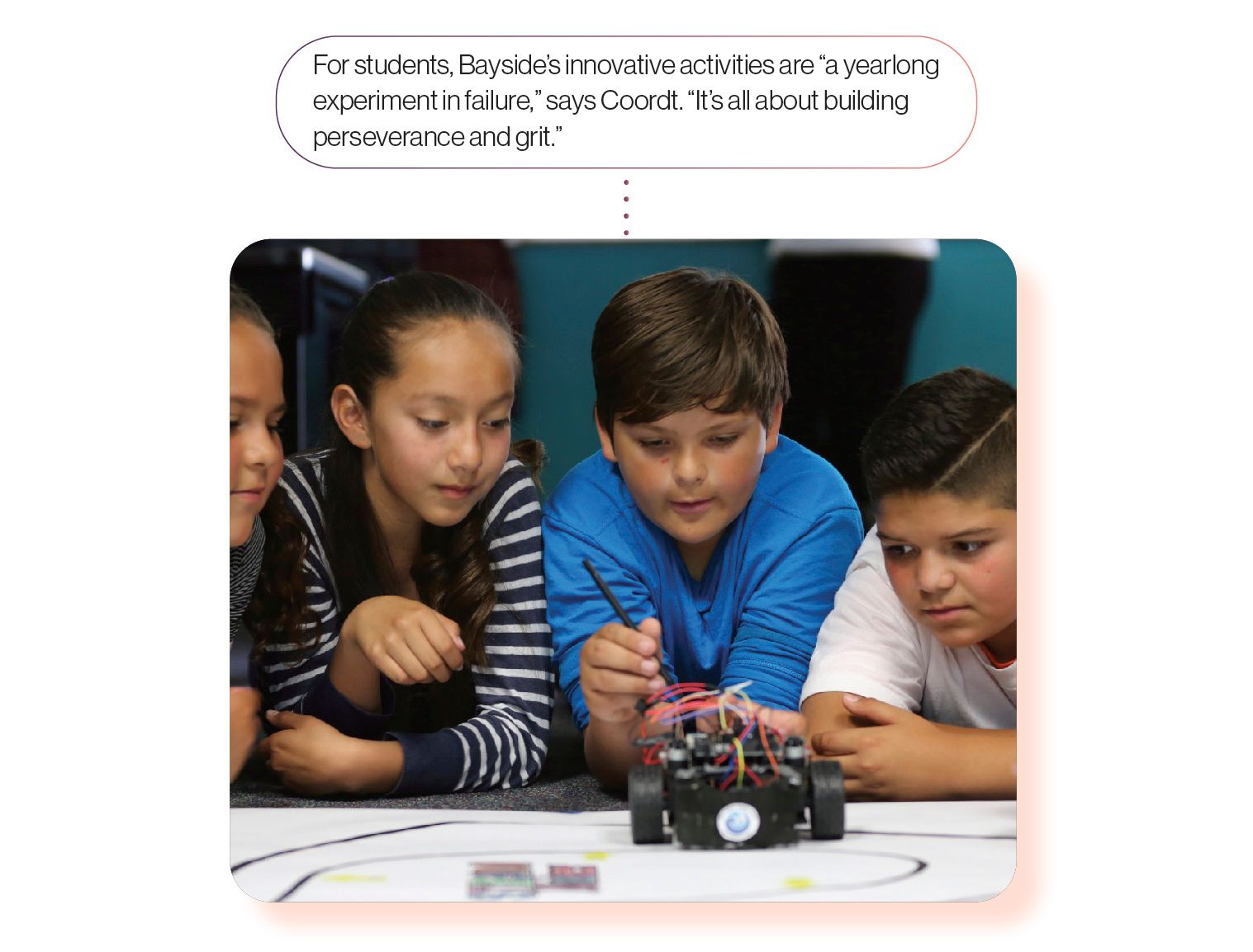 Image: Students learning about robots, with the caption 'For students, Bayside's innovative activities are 'a yearlong experiment in failure,' says Coordt. 'It's all about building perseverance and grit.''