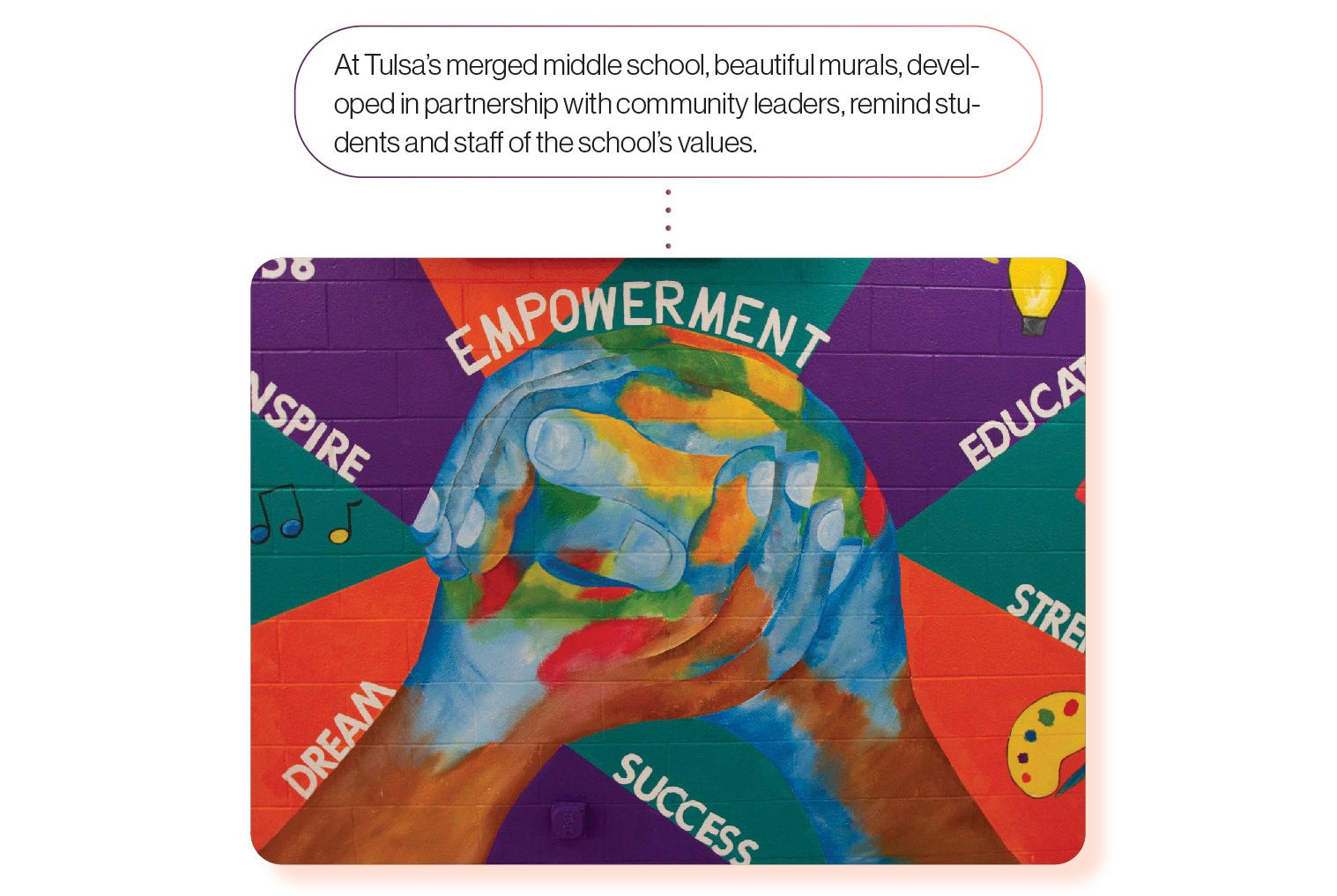 Image: A mural from Tulasa Public Schools, which is two hands coming together to form a globe beneath the word Empowerment. The SchoolCEO caption reads, 'At Tulsa's merged middle school, beautiful murals, developed in partnership with community leaders, remind students and staff of the school's values.'