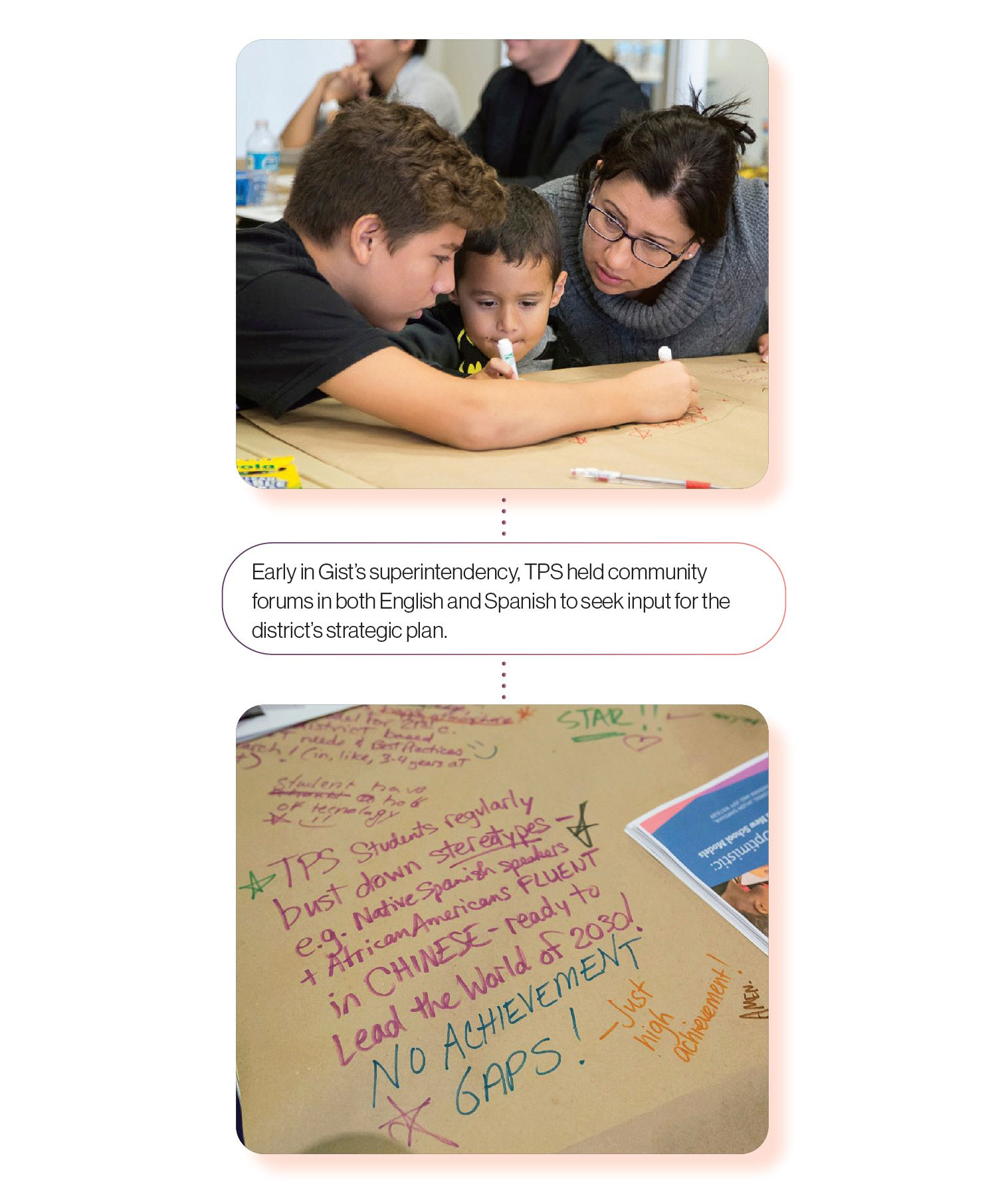 Images: Students and their teacher working on butcher paper for an open house, with the SchoolCEO caption 'Early in Gist's superintendency, TPS held community forums in both English and Spanish to seek input for the district's strategic plan.'