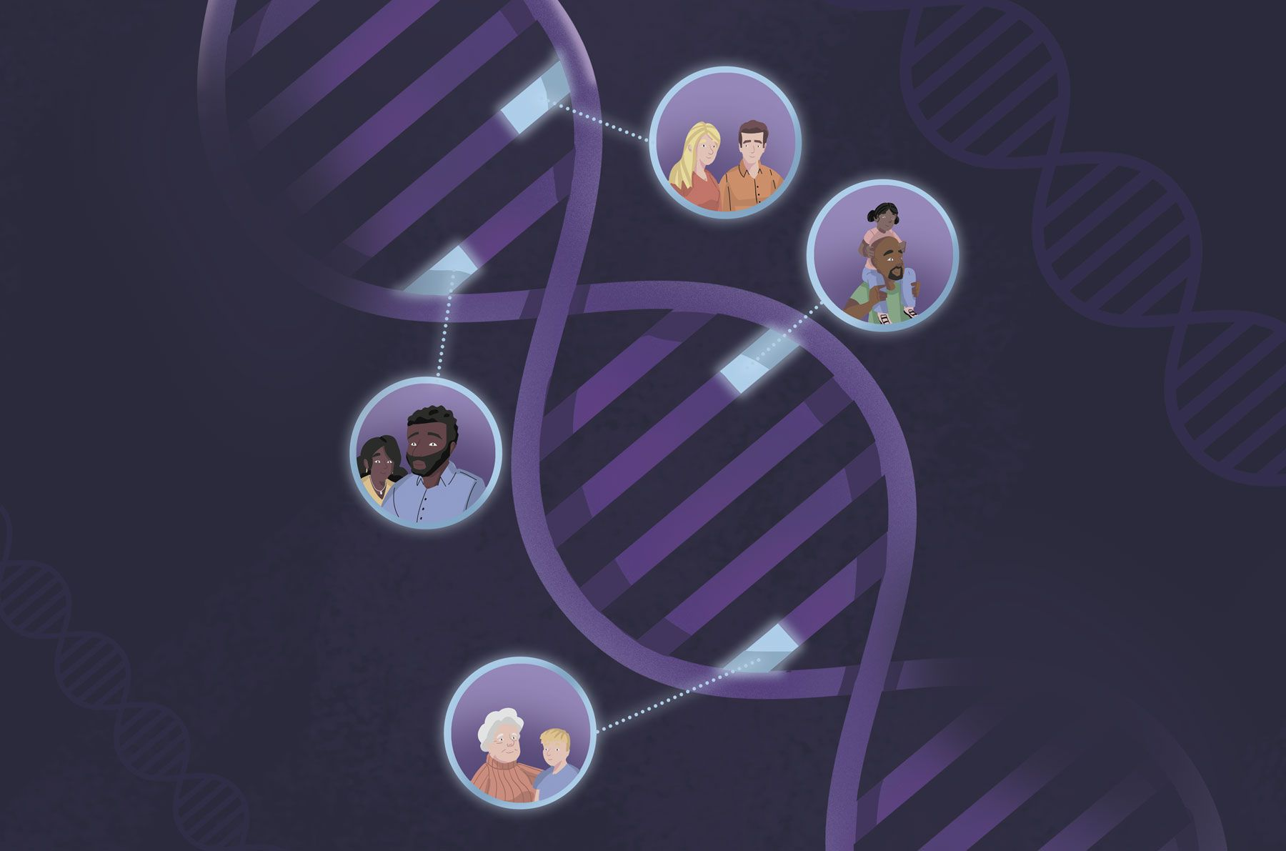 Illustration: DNA double-helix, with families highlighted as making up the strands